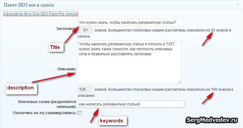 Написание Title,Description и Keywords