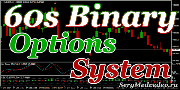 Стратегия 60s Binary Options System