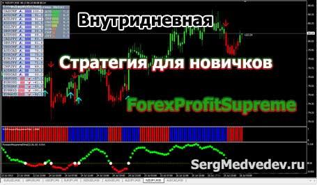 Внутридневная стратегия для новичков ForexProfitSupreme