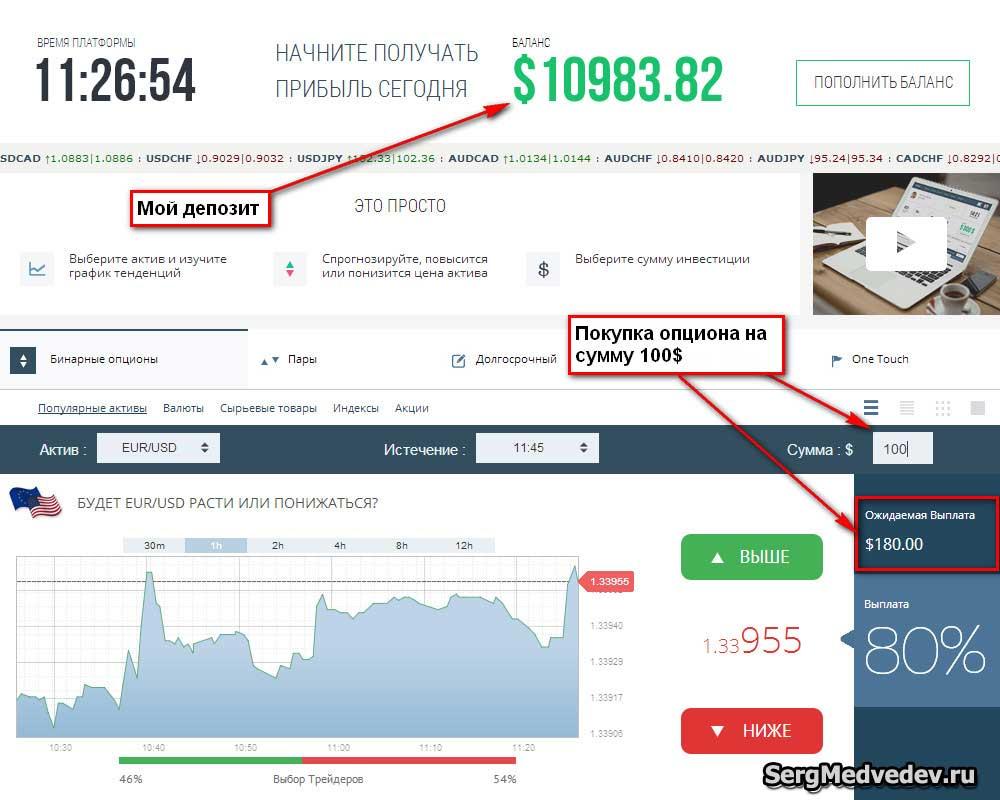 Как заработать на квартиру с бинарными опционами программы для торговли на валютной бирже