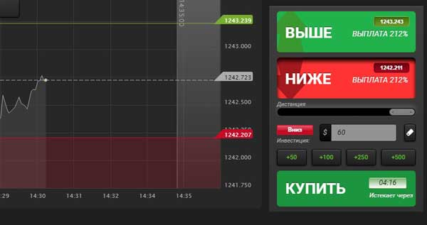 Опционы выше/ниже на платформе Воспари