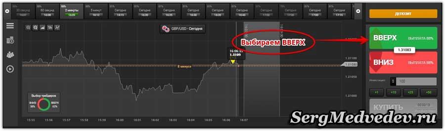 Покупка опциона вверх на платформе Воспари