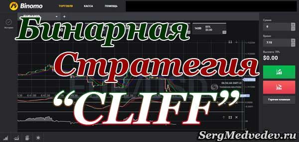 Бинарная стратегия CLIFF