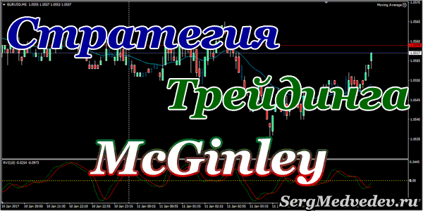 Стратегия трейдинга McGinley