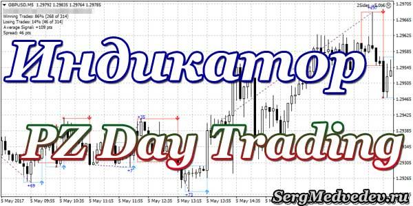 Технический индикатор PZ Day Trading
