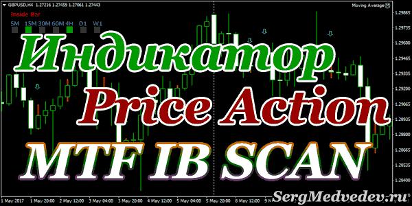 Индикатор Price Action MTF IB SCAN