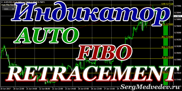 Индикатор Фибоначчи Auto Fibo Retracement