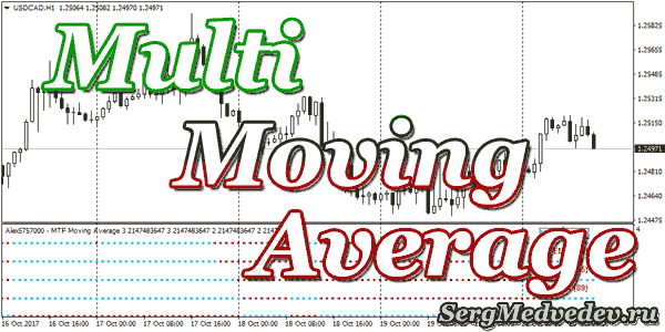 Индикатор Multi Moving Average