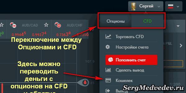 Перевод средств с опционов на CFD
