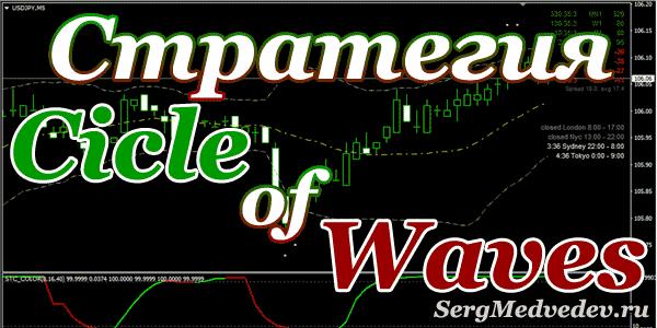 Стратегия Cycle of Waves