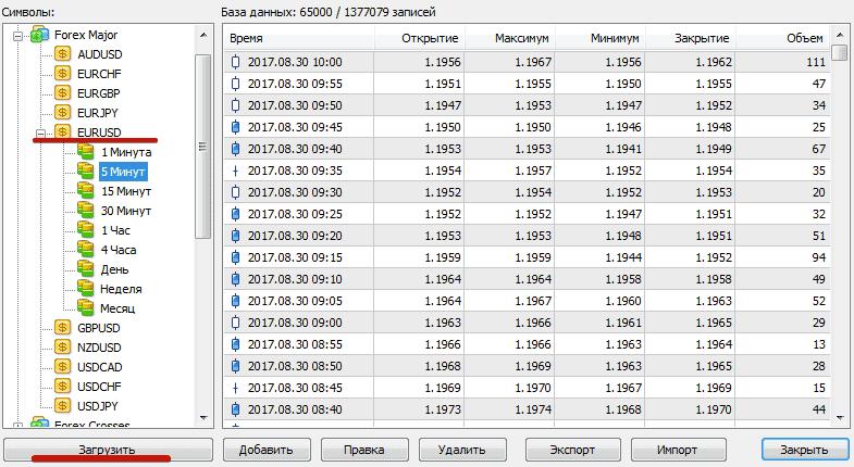 Загрузка котировок для Simple FX Tester