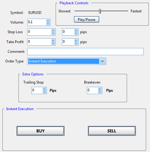 Simple Forex Tester. Эффективное решение для тестирования стратегий CFD и Forex