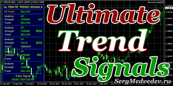 Индикатор Ultimate Trend Signals v2 600