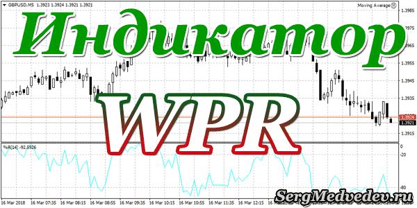 Индикатор WPR (Williams' Percent Range)