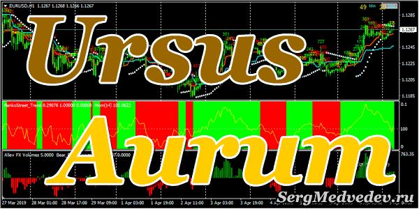 Стратегия Ursus Aurum