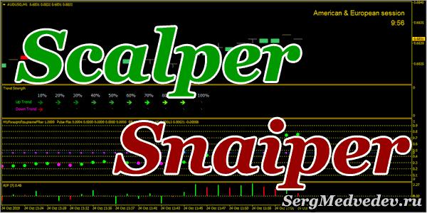 Стратегия Scalper Sniper
