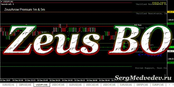 Молниеносный профит в стратегии Zeus BO для бинарных опционов