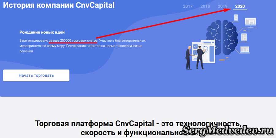 История CnvCapital