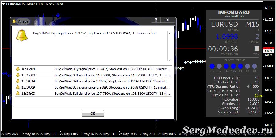 Торговые сигналы стратегииBlack Panther