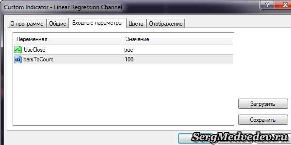 Linear Regression Channel: Автоматическое построение уровней тренда