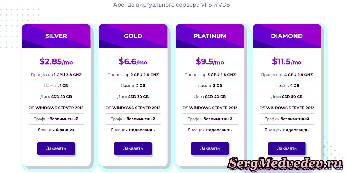 Цены на аренду VPS сервера