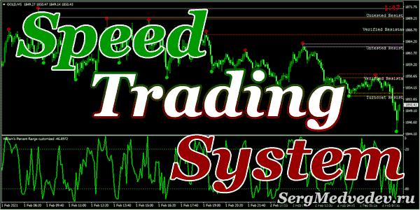 Стратегия для торговли в краткосрок Speed Trading System