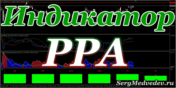 Индикатор PPA: фильтр и торговая система для БО в одном флаконе